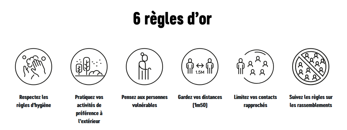 6 règles d'or
