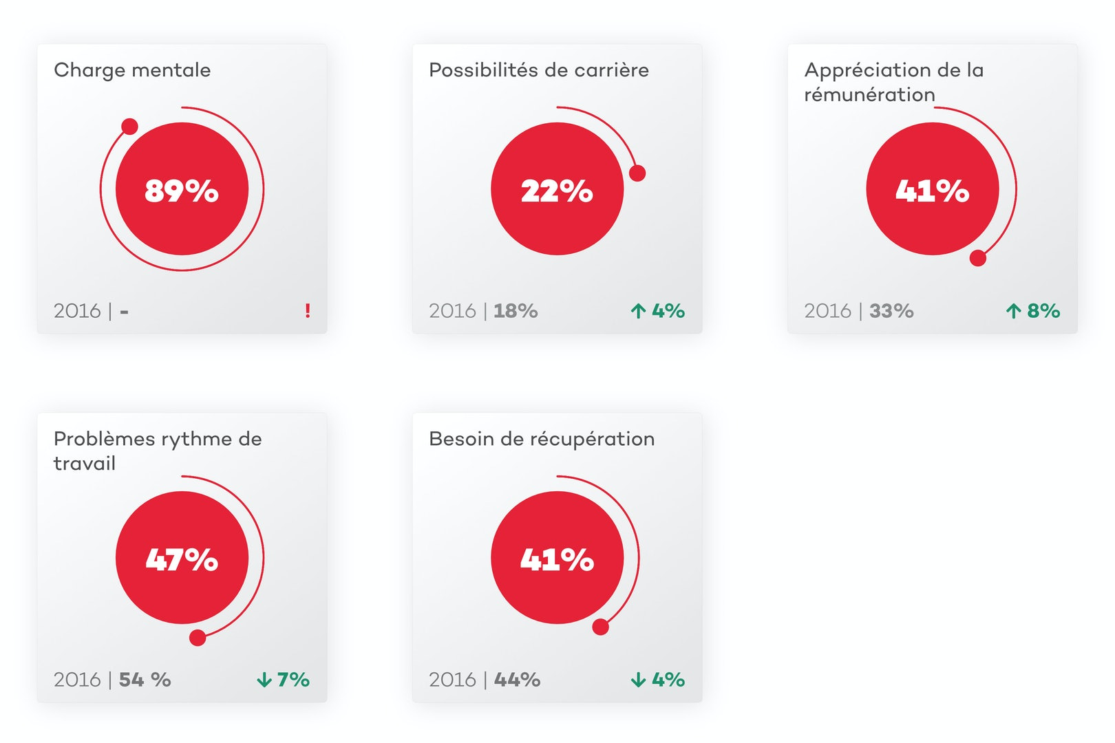 mediasensor résultats 2019