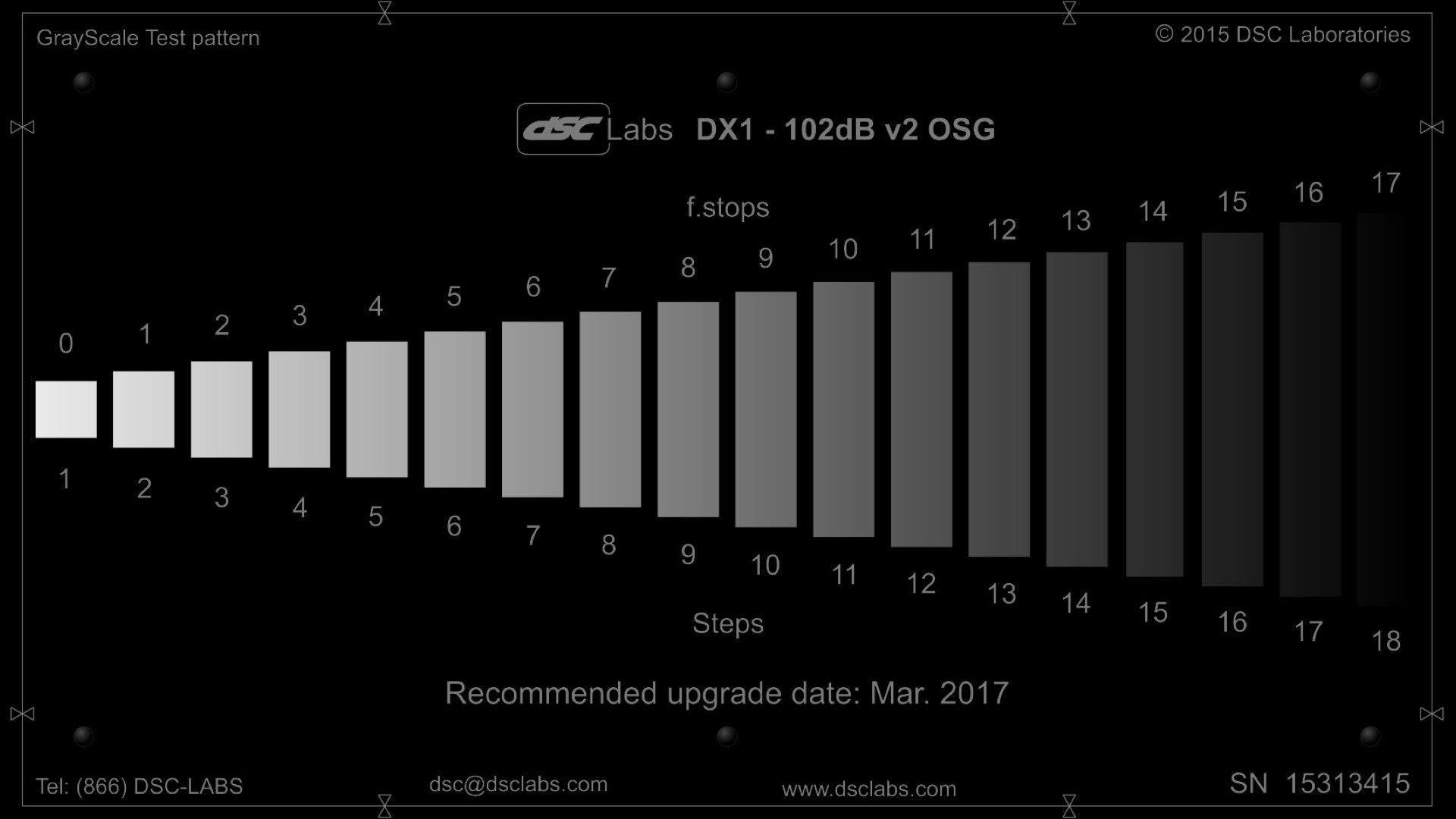 Cinema Cameras Dynamic Range