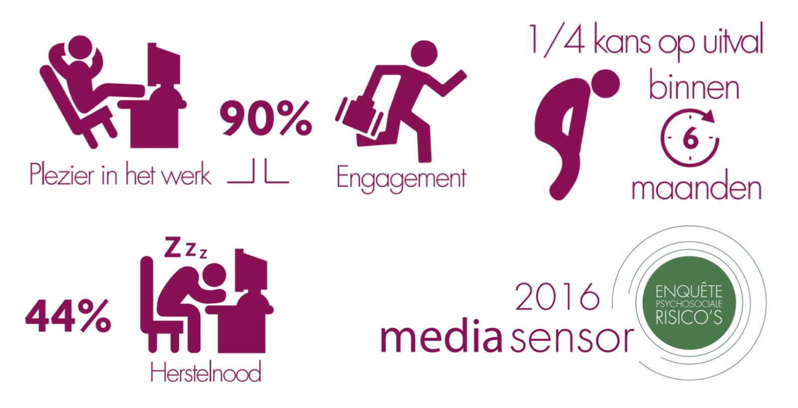 mediasensor 2016 resultaten